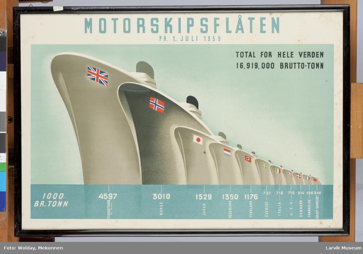 Motorskipsflåte illustrert med trykk av båter med flagg fra 11 forskjellige land.