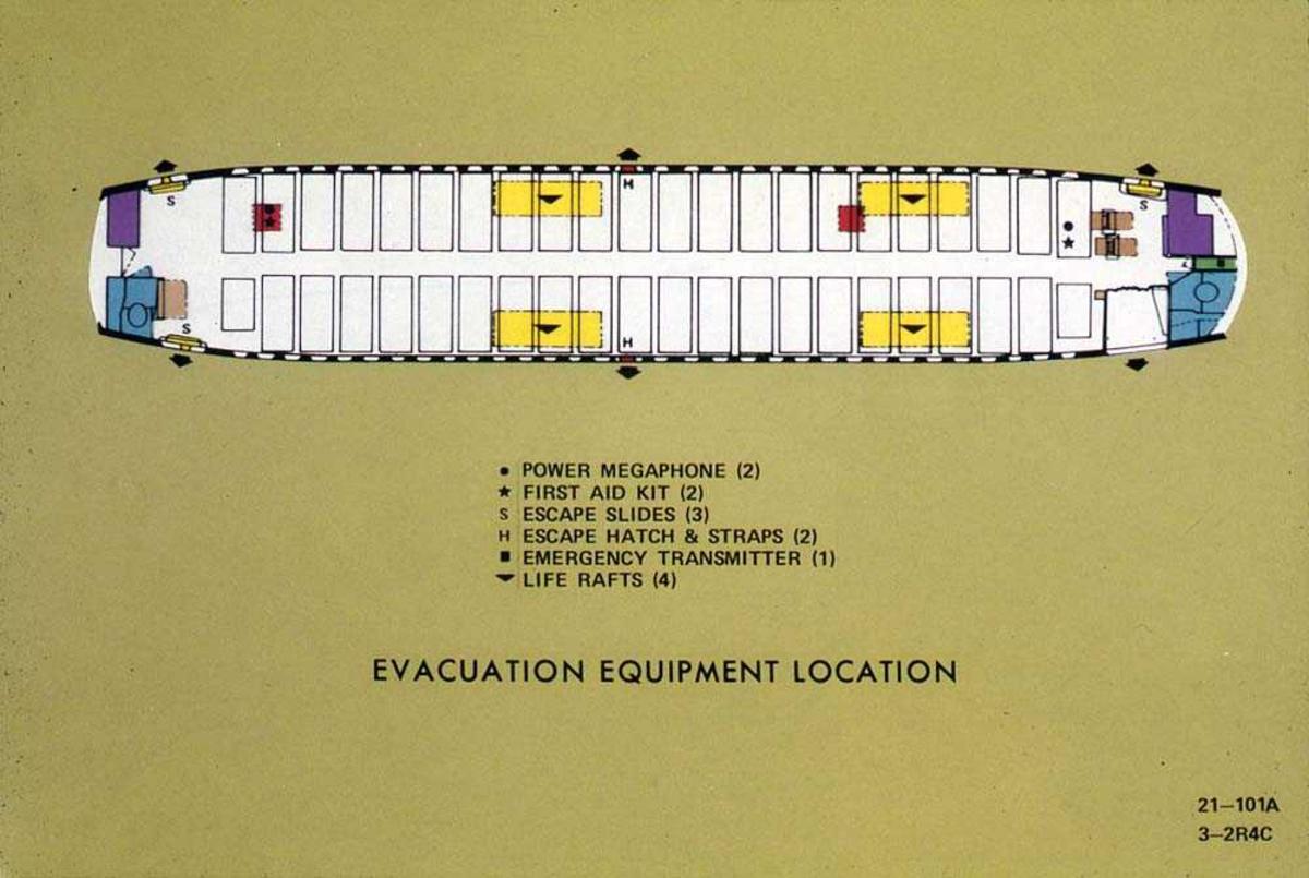 Tegning av kabinen på ett fly, Boeing 737-200, som viser plasseringen av evakueringsutstyret.