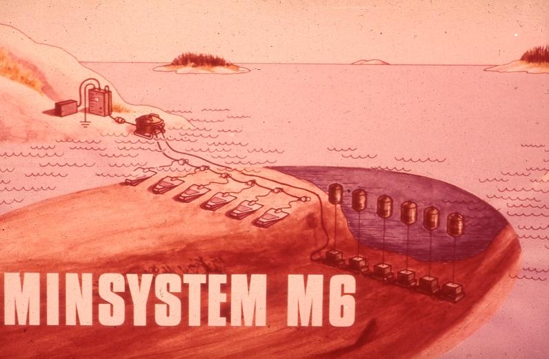 Minsystem M6 principskiss