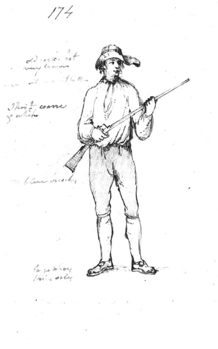 """MannsdraktFra skissealbum av John W. Edy, """"Drawings Norway 1800""""."""