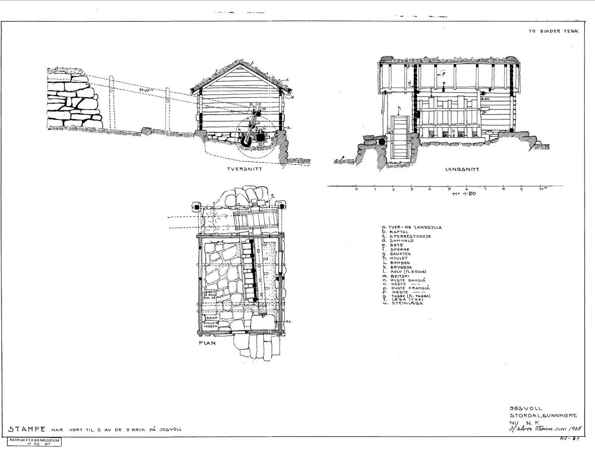 STAMPE FRA JØSSVOLL I STORDAL, CA. 1850-1900  Overført til museet 1934, gjenoppført 1936  Huset er opprinnelig et gammelt bolighus, en røykovnstue. På sperrene i taket er det merke etter ljoren, og i hjørnet ved siden av døra har røykovnen stått. Huset ble bygd om til stampe av Mons Jøsvoll i siste halvdel av 1800- årene, og ble brukt som det fram til 1910. Både faren og bestefaren til Mons Jøsvoll drev med stamping.   (Tekst hentet fra By og bygd 43, 2010)