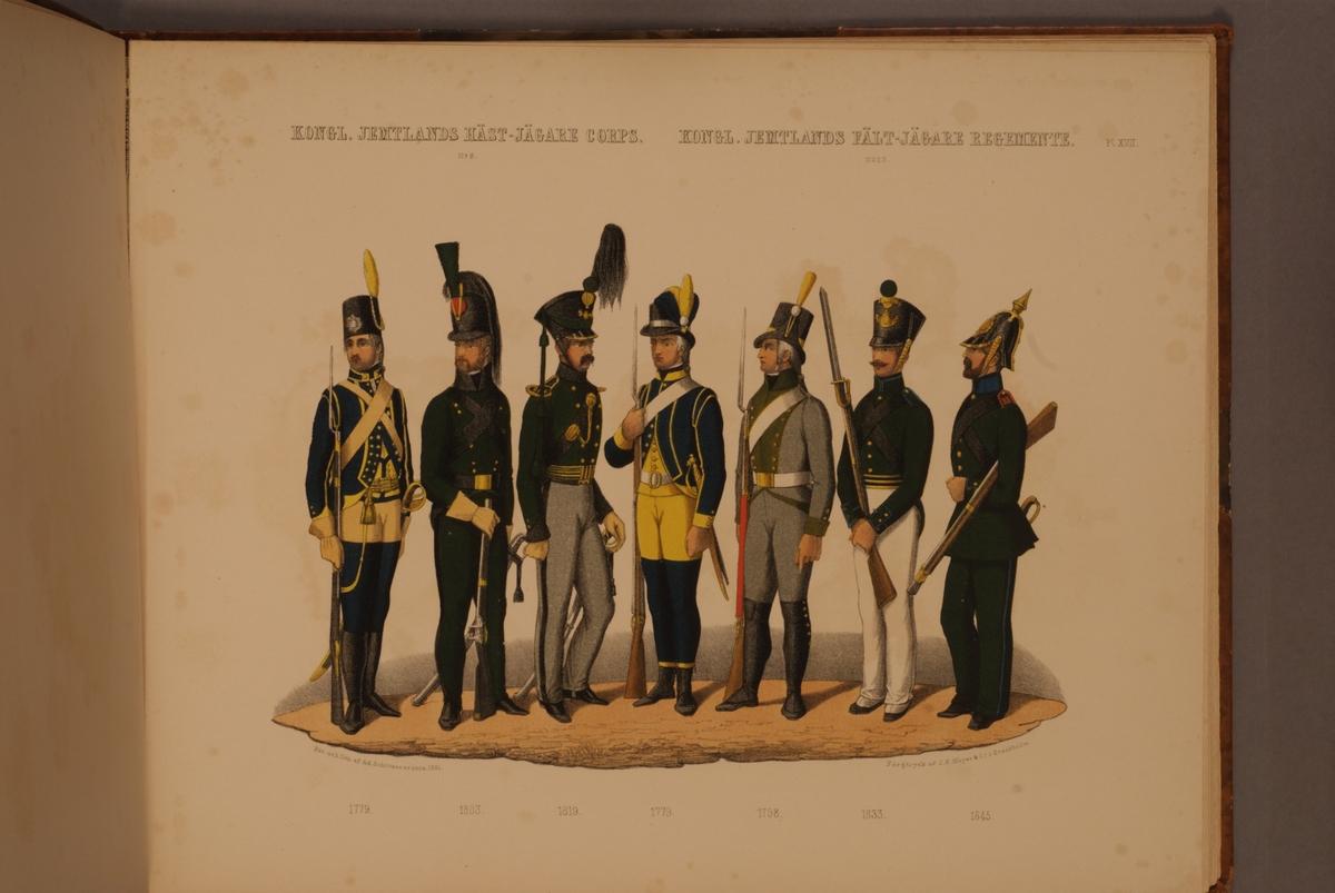 Plansch med uniform för Jämtlands hästjägarkår och Jämtlands fältjägarregemente för åren 1779-1845. Plansch i färgtryck efter original av Adolf Ulrik Schützercrantz. Ingår i planschsamlingen Svenska krigsmaktens fordna och närvarande munderingar.