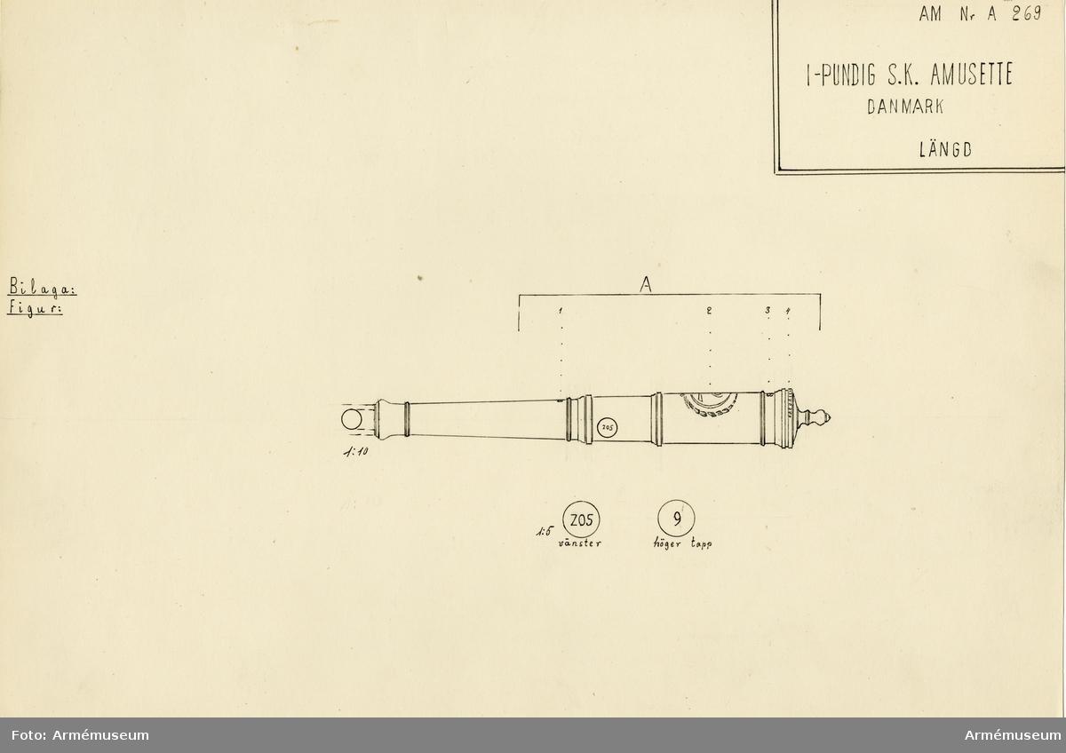 """Grupp A I.  Å kammarstycket: Kristian VII:s namnchiffer. Detta slags kanoner götos huvudsakligen för Norge. På kammarsiraterna """"17 FRIDRICS WAERK 76 """". Vänster tapp """"205"""", höger tapp har """"9"""".  Kaliber 5,5 cm. Loppets relativa längd är 20 kaliber. Eldrörsvikten är 100 kg."""