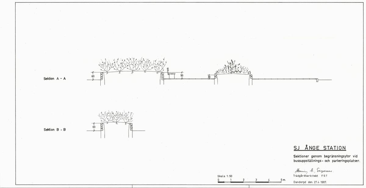 SJ Ånge station. Sektioner genomn begränsningsytor vid bussuppställnings- och parkeringsplatser.  Fogelbergs samling. Inför järnvägens 150-årsjubileum 2006 gjorde Fredrik Fogelberg och Charlotte Lagerberg Fogelberg ett utredningsarbete åt dåvarande Banverket om järnvägens planteringar. Närmare 200 planteringsskisser kopierades från Riksarkivet, landsarkiven och hos privatpersoner. Planteringsskisserna är digitaliserade från de gjorda kopiorna och inte från originalen i arkiven.