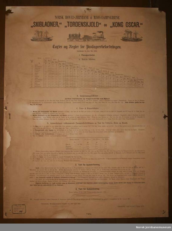 Takster og regler for befordring av gods etc. på Mjøs-Dampskipene - 1882
