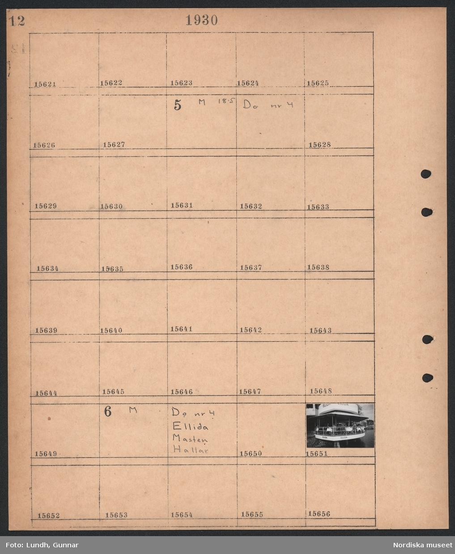 """Motiv: Stockholmsutställningen 1930, Paradiset; Ej kopierat.  Motiv: Stockholmsutställningen 1930, Paradiset, Ellida, Masten, Hallar; Människor sitter på en uteservering med namnet """"Ellida""""."""