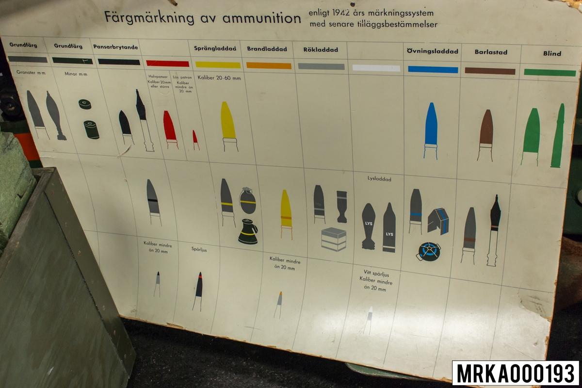 """Utbildningsmatriel. Plansch """"Färgmärkning av ammunition"""". Enligt 1942 års märkningssytem med senare tilläggsbestämmelser."""