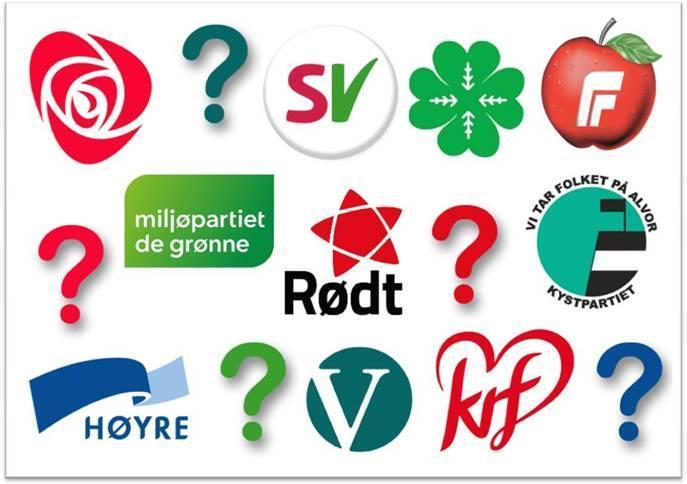 Norske politiske partier (Foto/Photo)
