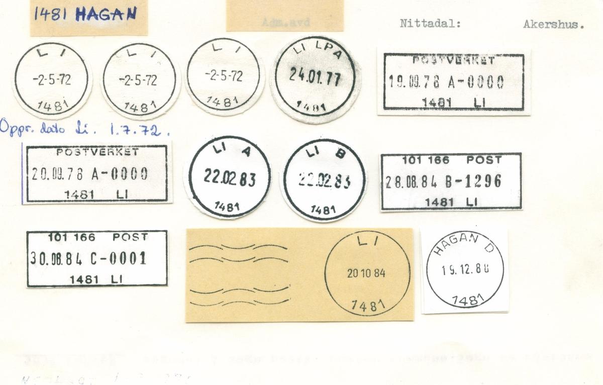 Stempelkatalog. 1481 Hagan (Li), Nittedal, Akershus