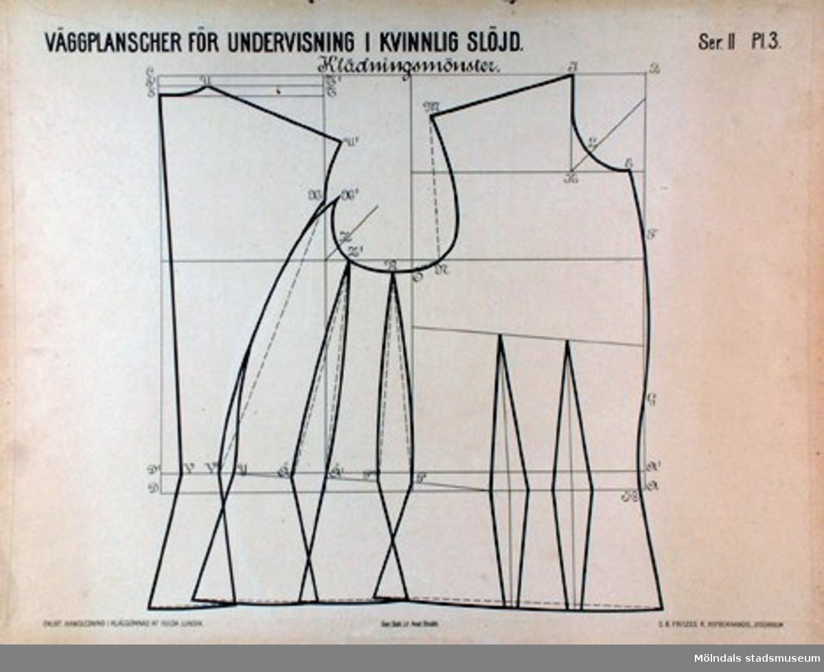 Väggplanscher för undervisning i kvinnlig slöjd.Klädningsmönster. Gen. stab. lit. anst. Stockholm.